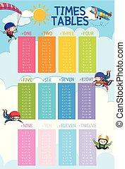 Math Times Tables Sky Theme illustration