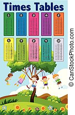 Math Times Tables with Children Theme