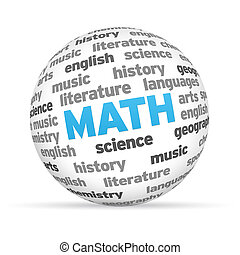3d Math Word Sphere on white background.