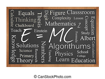 mathamatics word cloud on chalkboard