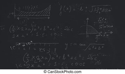 Mathematical equations against blackboard - Animation of ...