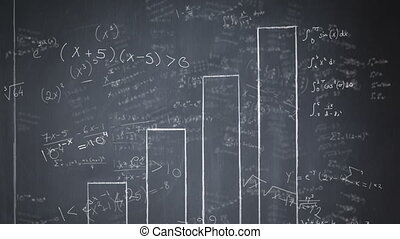 Mathematical equations moving against bar graphs black board...