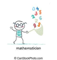 mathematician catches a butterfly net figures