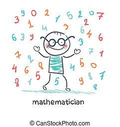 mathematician is the rain of numbers