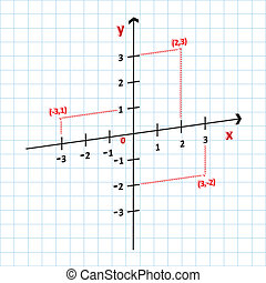 Mathematics Cartesian Coordinates - 3D Mathematics Cartesian...