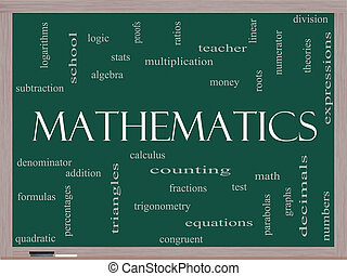 Mathematics Word Cloud Concept on a Blackboard