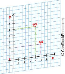 mathematik, cartesian, koordinaten
