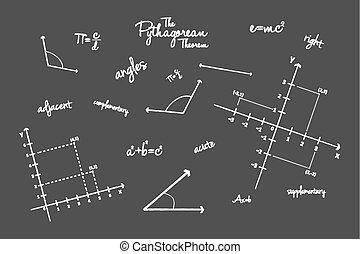 mathematisch, geometrie, zeichen & schilder