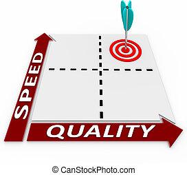 matrica, eredményes, gyorsaság, -, termelés, gyári, minőség