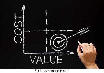 matrice, graphique, cout, valeur, concept, business