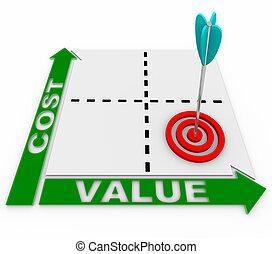 matrice, -, værdi, bekostningen, pil, target