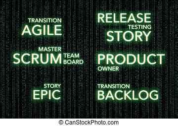 Matrix Concepts of Agile Software Development Techology...
