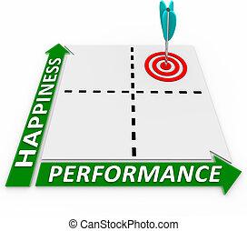 matriz, bien, satisfacción, trabajo, hecho, rendimiento,...