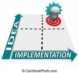 matriz, negócio, implementação, -, idéia, plano, sucesso