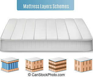 Mattress Layers Scheme Set - Mattress layers composition...