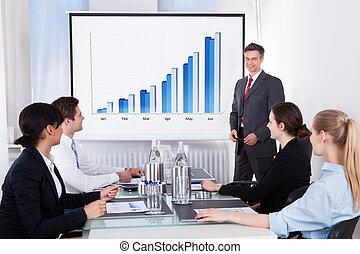 Businessman Explaining Graph