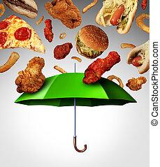 mau, proteção, dieta