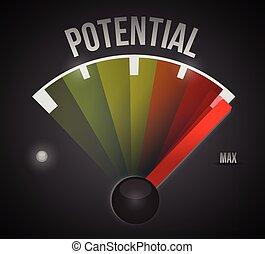 max potential speedometer illustration