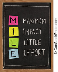 Maximum impact, little effort - MILE acronym (maximum impact...