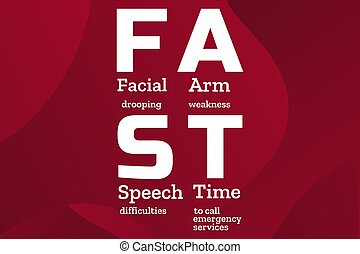 May is National Stroke Awareness Month. Stroke symptoms. Mnemonic concept. Template for background, banner, card, poster with text inscription. Vector EPS10 illustration