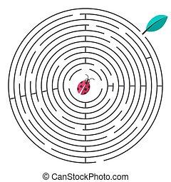 Maze Vector Illustration. Circle Maze with Ladybug and Leaf on White Background.