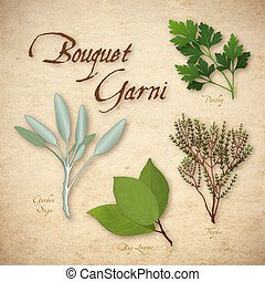 mazzolino, erba, miscela, garni, francese