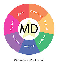 MD circular concept with colors and star - A MD circular...