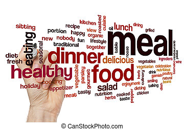 Meal word cloud concept