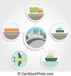Means of transport in the city and between cities: truck, train, aeroplane, car, ship