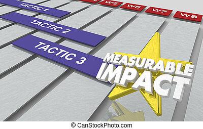 Measurable Impact of Tactics Gantt Chart 3d Illustration