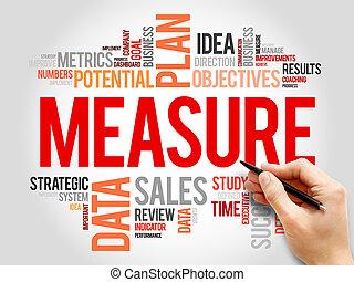 Measure word cloud