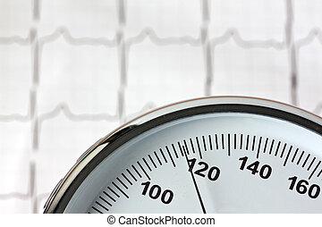 measurement of blood pressure and ecg curve.