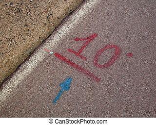 measurements road