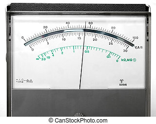 Measuring device - Analogic measuring device