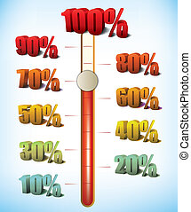 Measuring success as a percentage - Diagrammatic...