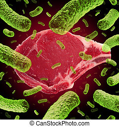 Meat contamination and tainted food concept with a raw red beef steak infected with dangerous bacteria as E coli resulting in health dangers and biohazard medical situation as a symbol of a health risk.
