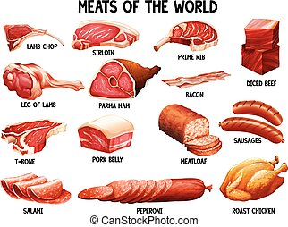 Meat of the world - Different kind of meats in the world