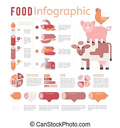 Meat production infographic vector illustration. Meat ...