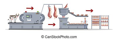 Meat production process - Automated meat production process...