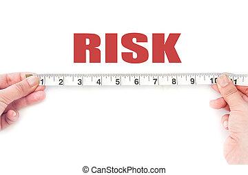 Meausuring risk