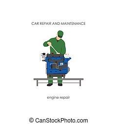 Mechanic in overalls repairing car engine