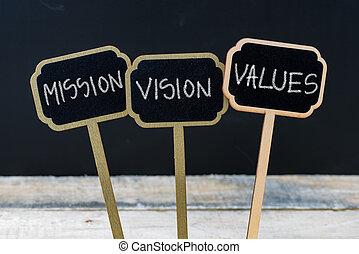 meddelande, vision, värderar, mission, affär