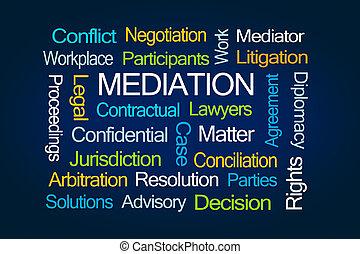 mediação, palavra, nuvem