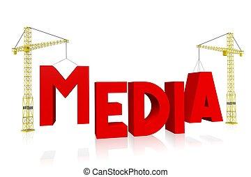 media, żuraw, pojęcie, -