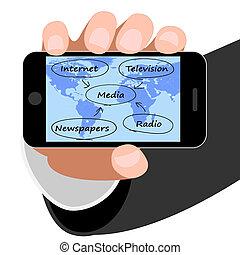 Media Diagram Showing Internet Television Newspapers 3d Rendering
