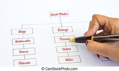 media, illustrazione, sociale