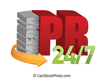 media pr, public relations concept
