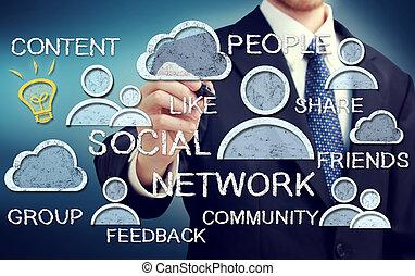 media, sociale, concetti