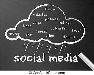 media, sociale, lavagna, -