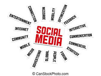 media, sociale, segno